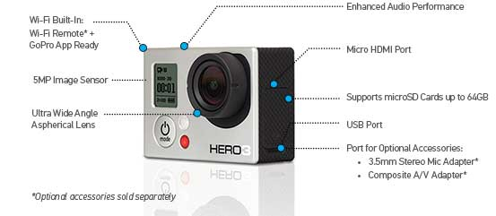GoPro Hero3 features image