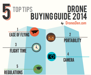 drone buying guide thumbnail